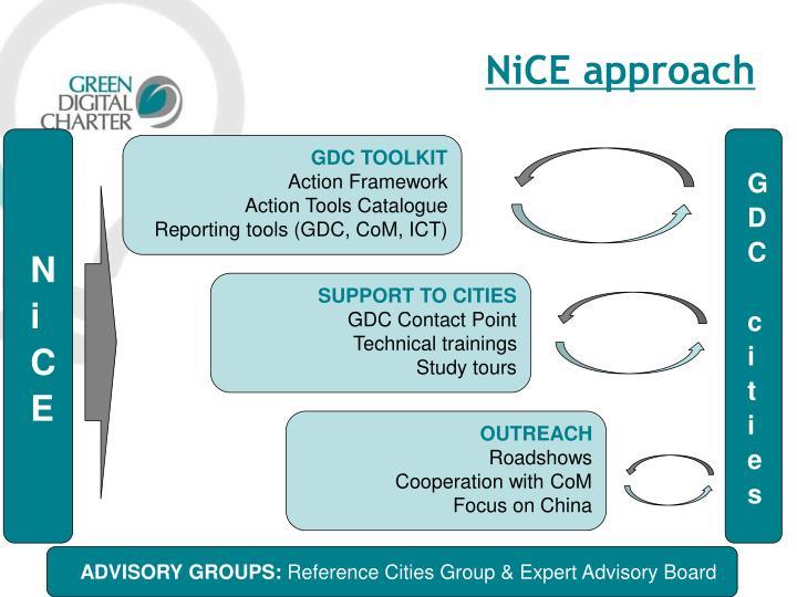 NiCE approach