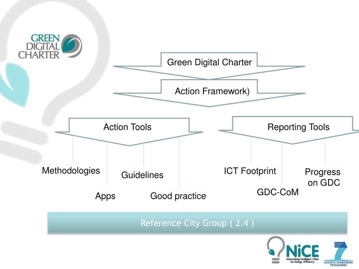 Green Digital Charter