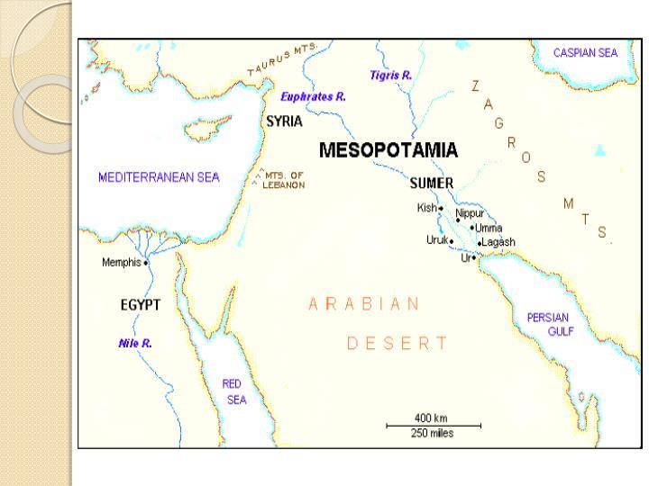 Perkembangan sains kuno bangsa sumeria