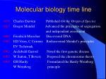 molecular biology time line
