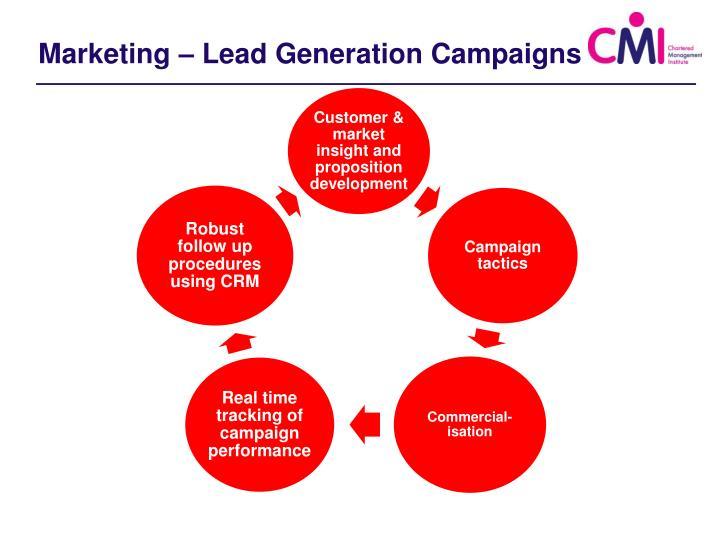 Marketing – Lead Generation Campaigns