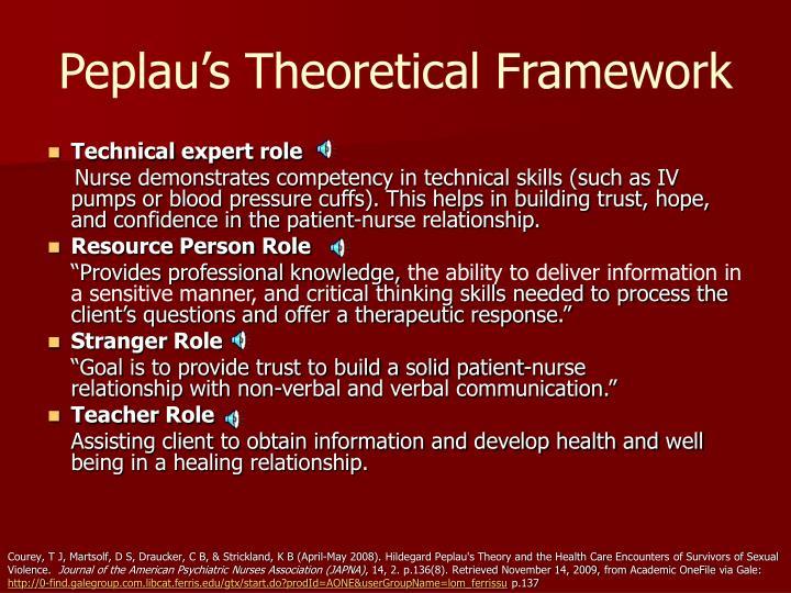 Peplau's Theoretical Framework