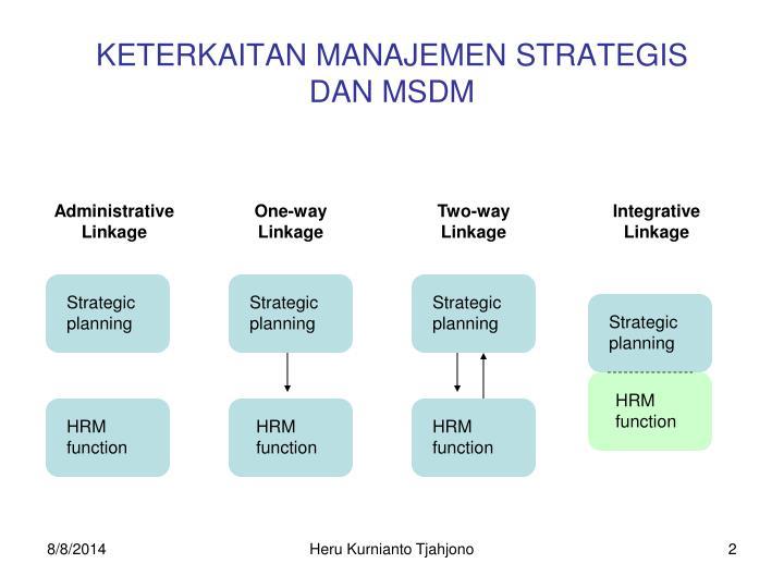 Keterkaitan manajemen strategis dan msdm