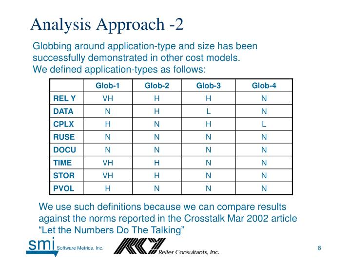 Analysis Approach -2