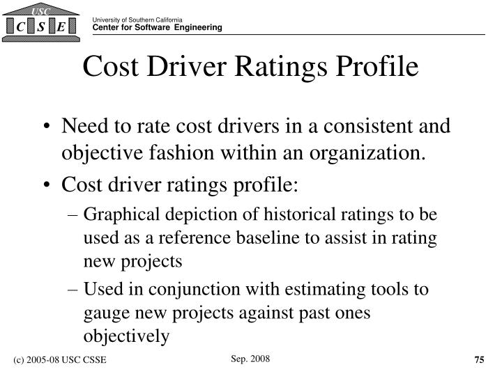Cost Driver Ratings Profile