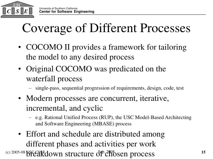Coverage of Different Processes