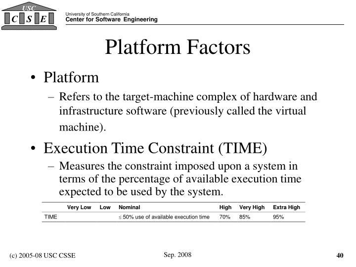 Platform Factors