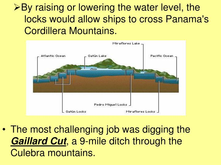 By raising or lowering the water level, the locks would allow ships to cross Panama's Cordillera Mountains.