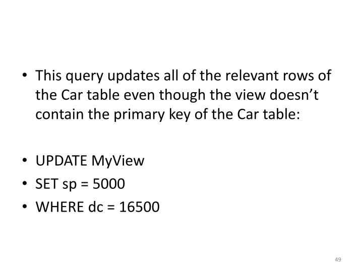 This query updates all of the relevant rows of the Car table even though the view doesn't contain the primary key of the Car table:
