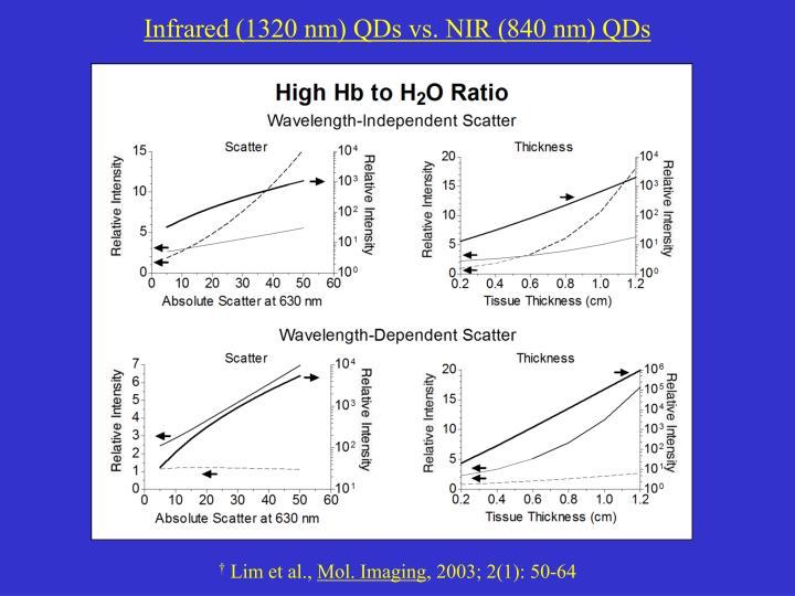 Infrared (1320 nm) QDs vs. NIR (840 nm) QDs