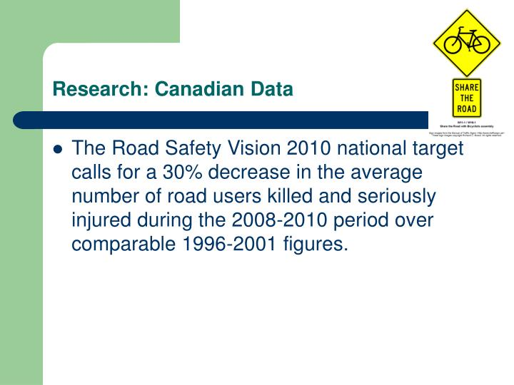 Research: Canadian Data