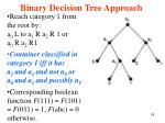 binary decision tree approach2