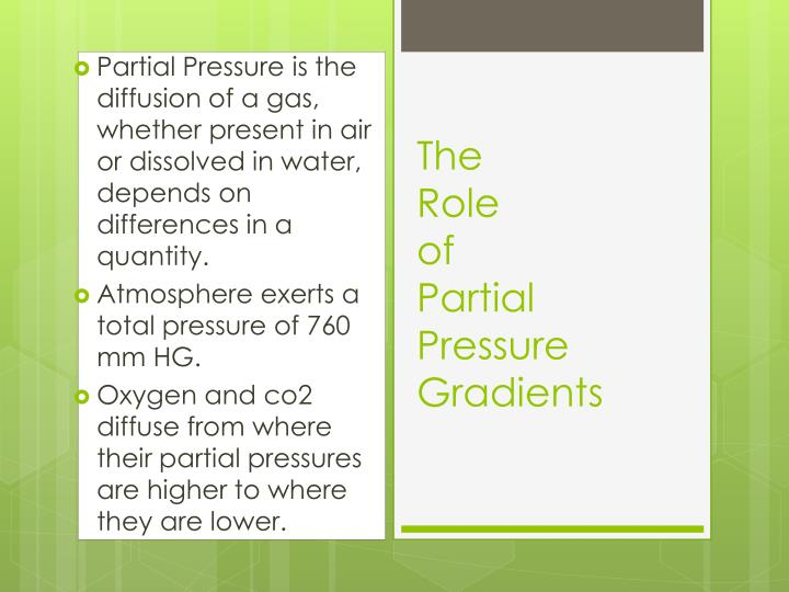 Partial Pressure is the diffusion of a gas, whether present in air or dissolved in water, depends on differences in a quantity.
