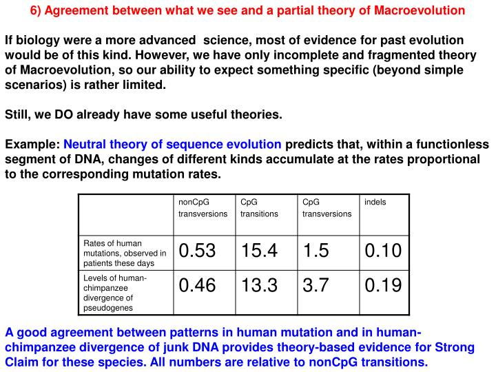 6) Agreement between what we see and a partial theory of Macroevolution