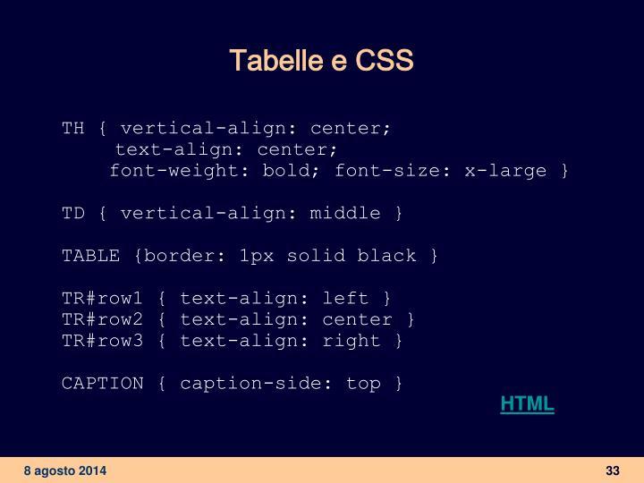 Tabelle e CSS