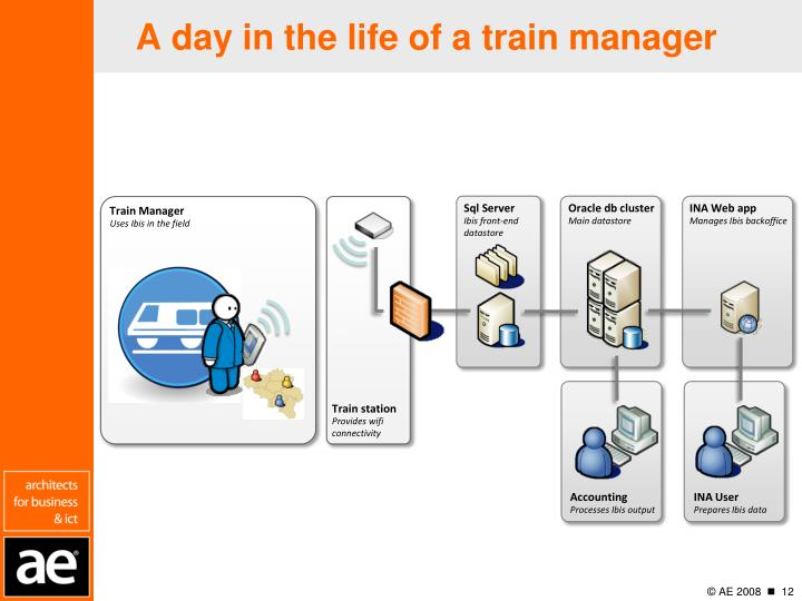 A day in the life of a train manager
