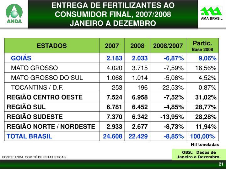 ENTREGA DE FERTILIZANTES AO CONSUMIDOR FINAL, 2007/2008