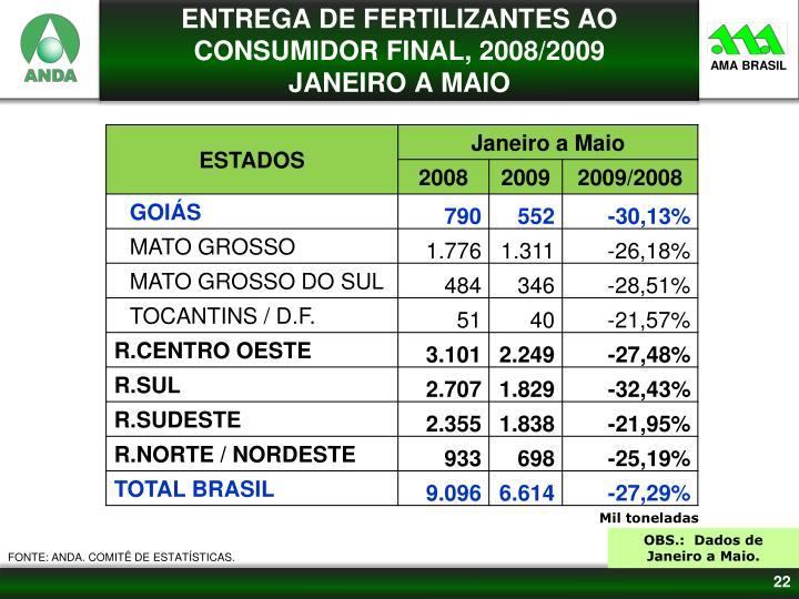 ENTREGA DE FERTILIZANTES AO CONSUMIDOR FINAL, 2008/2009