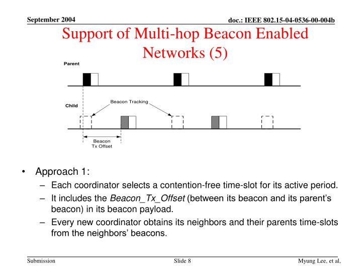 Support of Multi-hop Beacon Enabled Networks (5)