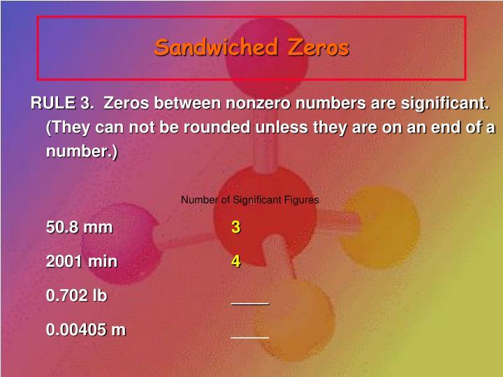 Sandwiched Zeros