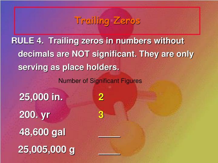 Trailing Zeros
