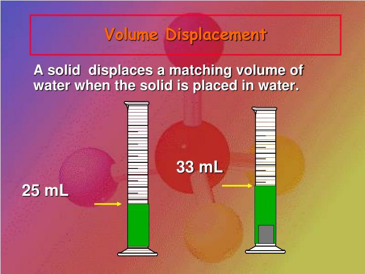 Volume Displacement