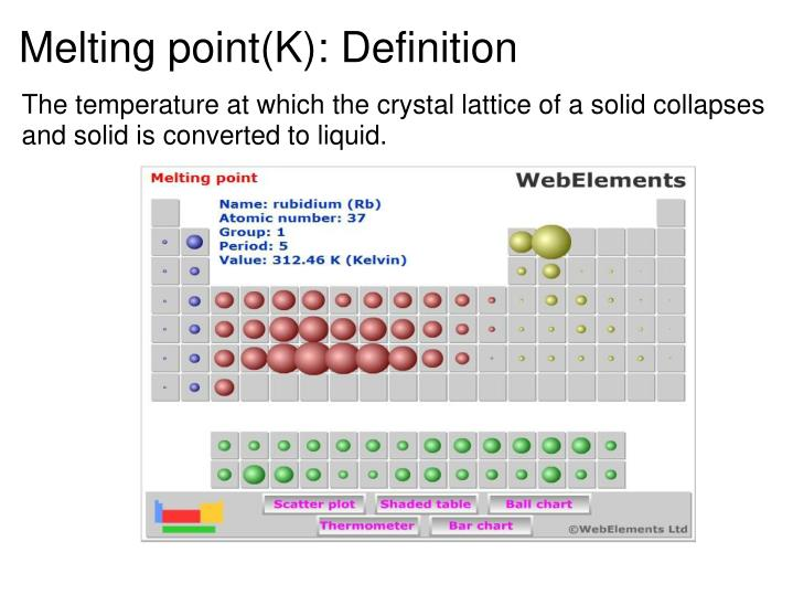 Melting Point(K): Definition