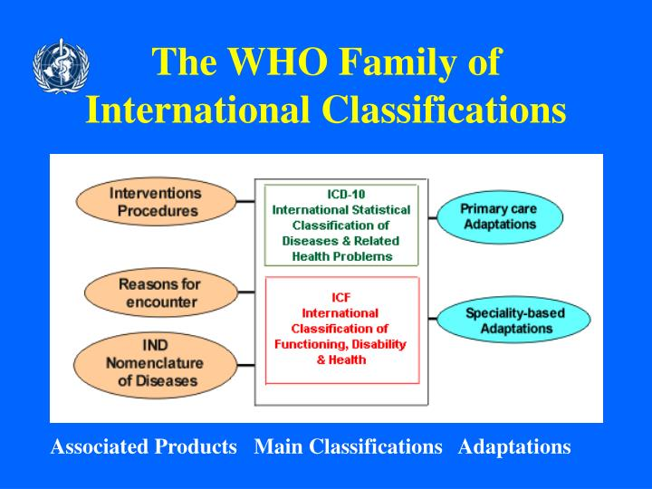 The WHO Family of International Classifications