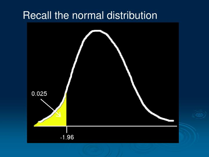 Recall the normal distribution