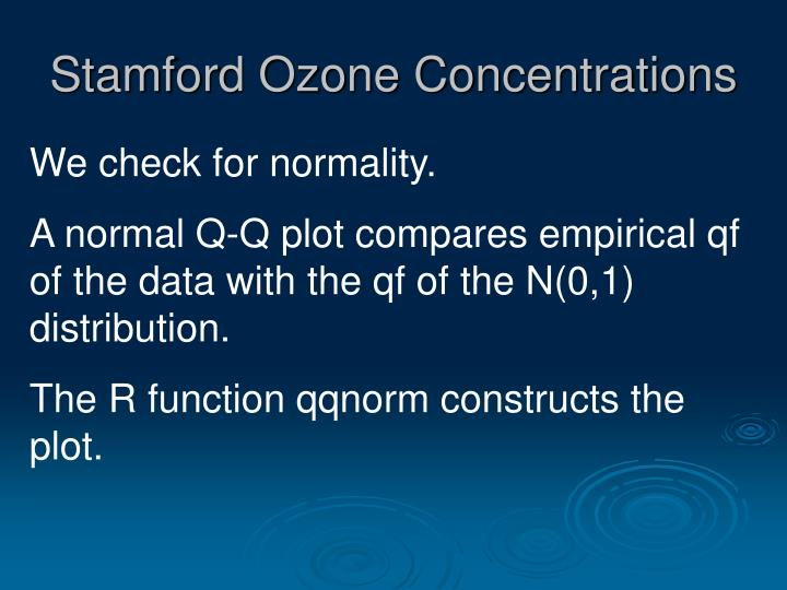 Stamford Ozone Concentrations