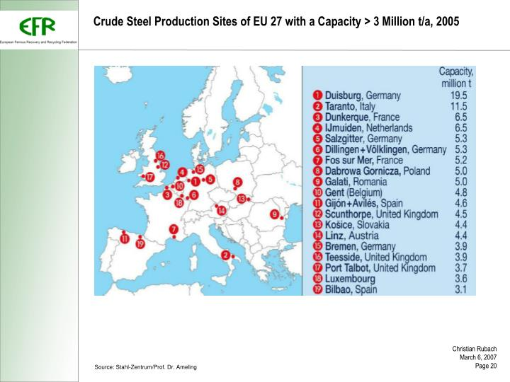 Crude Steel Production Sites of EU 27 with a Capacity > 3 Million t/a, 2005