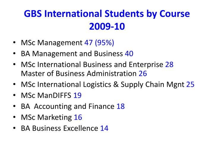 GBS International Students by Course 2009-10