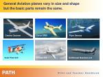 general aviation planes vary in size and shape but the basic parts remain the same