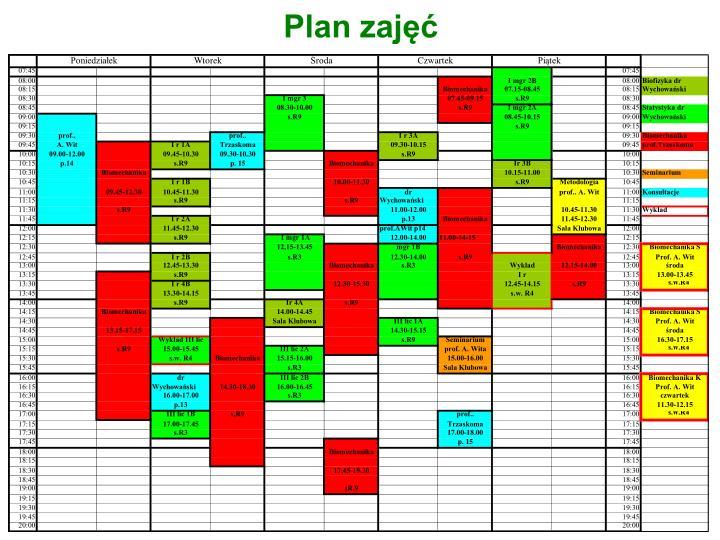 Plan zaj