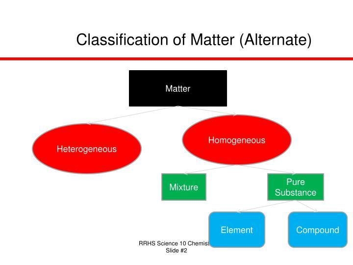 Classification of matter alternate