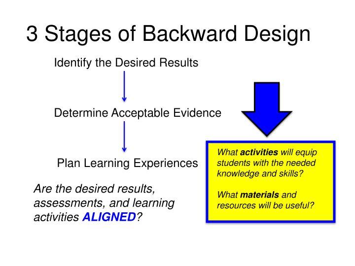 3 Stages of Backward Design