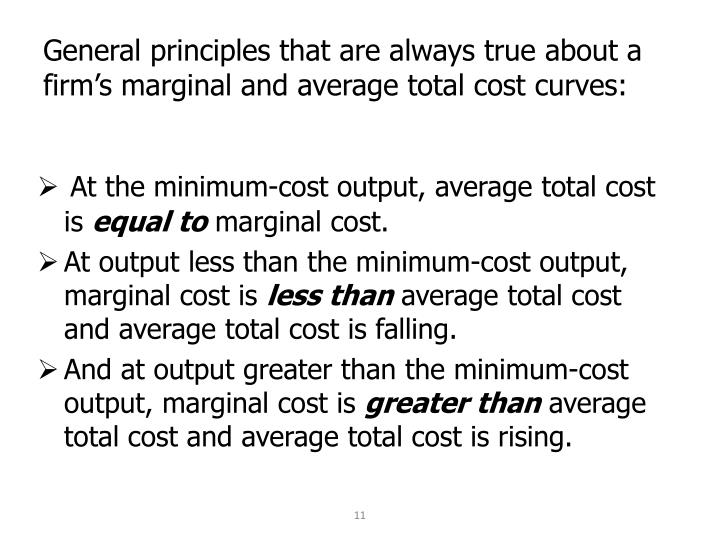 average total cost is equal to