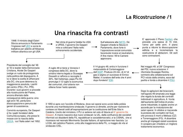 La ricostruzione 1