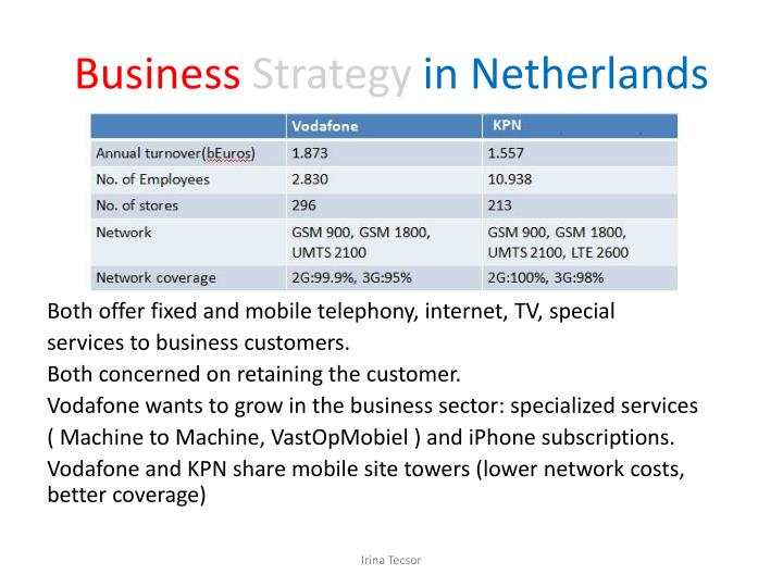Business strategy in netherlands