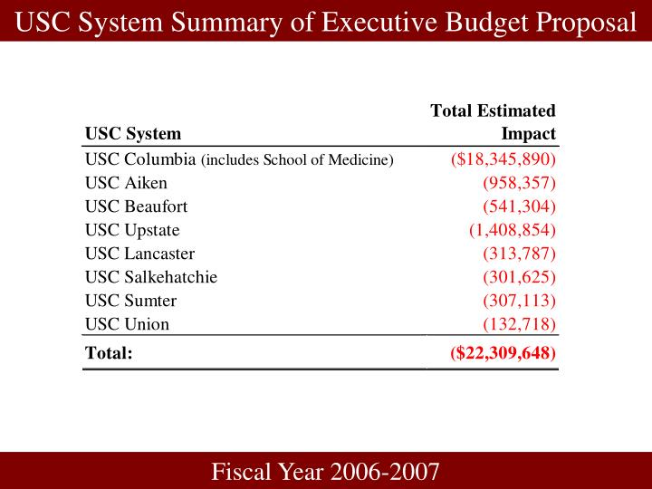 USC System Summary of Executive Budget Proposal