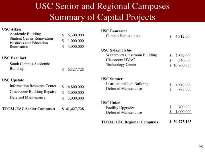 USC Senior and Regional Campuses