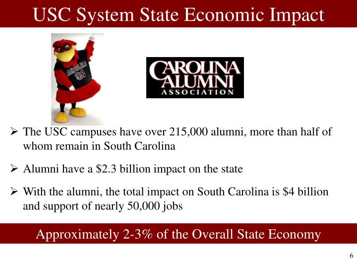 USC System State Economic Impact
