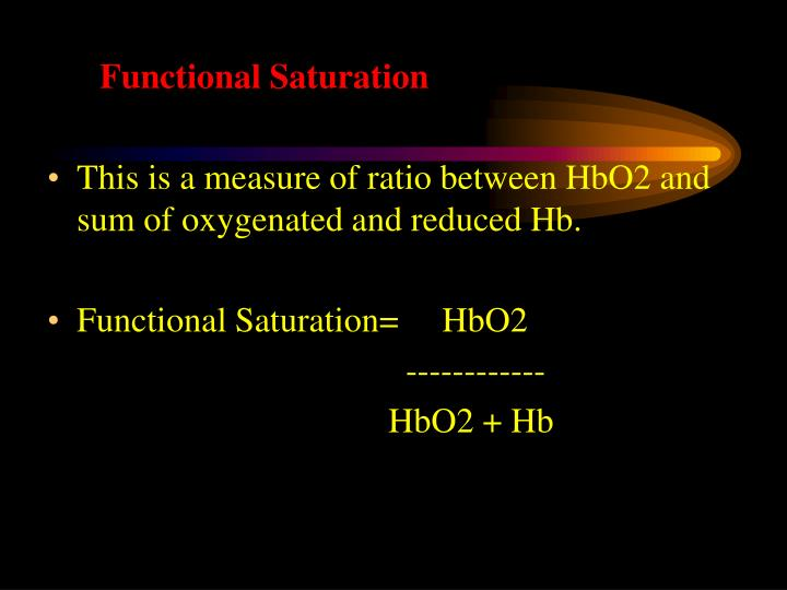 Functional Saturation