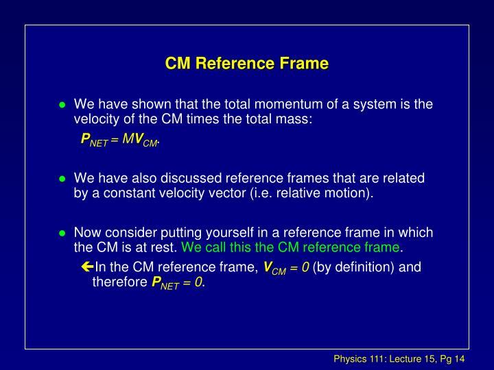 CM Reference Frame