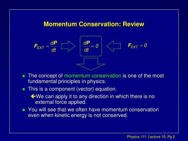 Momentum conservation review