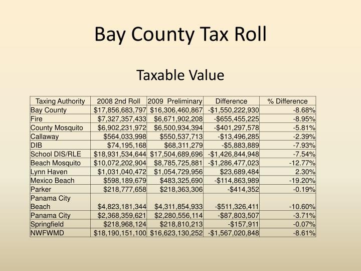 Bay County Tax Roll