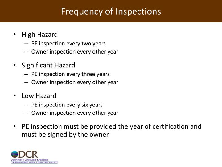 Frequency of Inspections