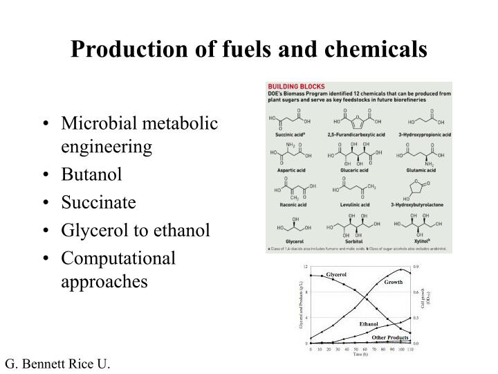 production of fuels and chemicals n.