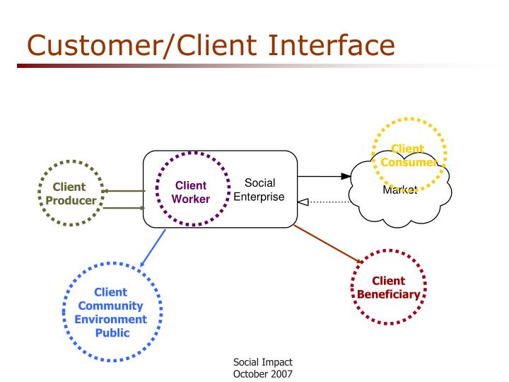 Customer/Client Interface