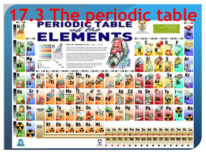 17 3 the periodic table n.